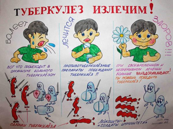 Kinderbilder TB Bischkek Kirgistan